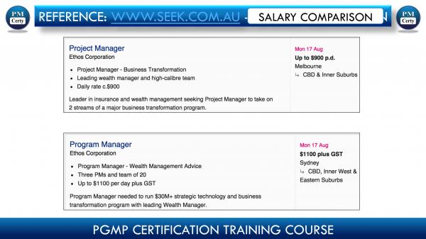 What Motivates Professionals to Pursue PgMP Certification? (Pay Rise?)